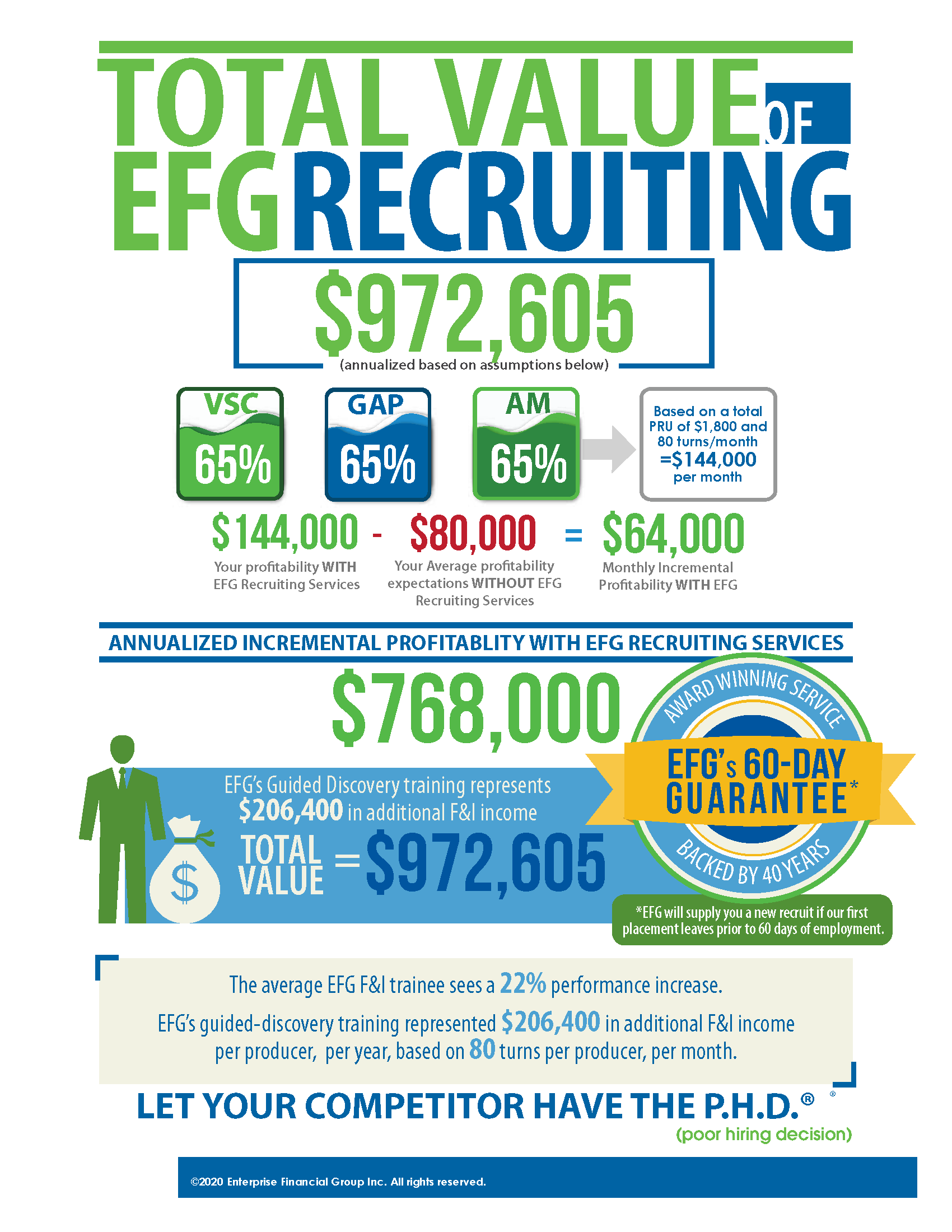 Recruiting Services Efg Companies